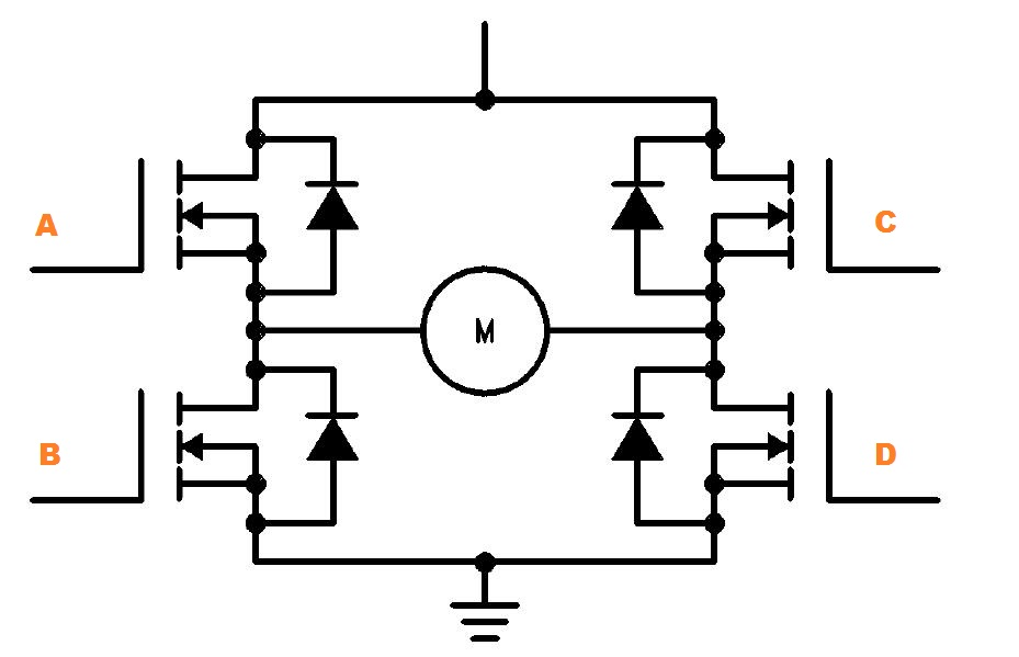 3304-idea