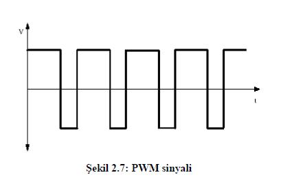 PIC16F877A ile DC Motor PWM Hız Kontrolü | roboturka com |