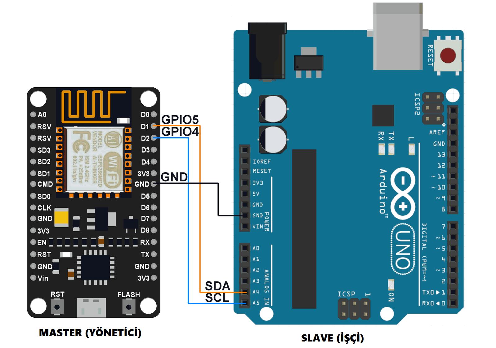 Arduino_NodeMCU_I2C_Interface Wiring Vs Arduino on lamp post photocell wiring, dht11 wiring, mac mini wiring, sensor wiring, servo wiring, 3d printer wiring, power wiring, lcd wiring, ds18b20 wiring, i2c wiring,