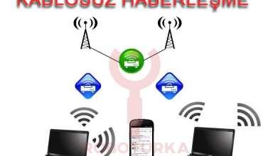 Kablosuz-internet-Bağlantısı