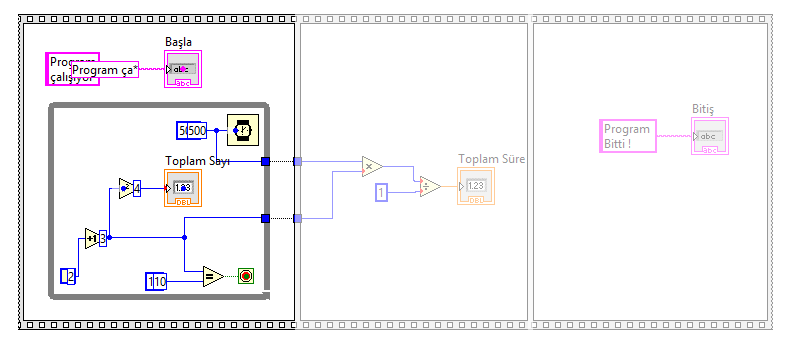 Labview_Flat_Sequence_block