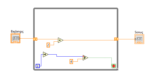 Labview_shift_register_while_back