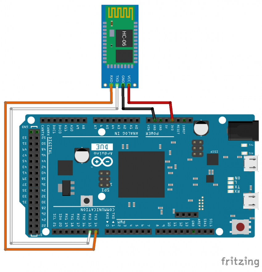 Embedded newbie: Review of Arduino DAC solutions