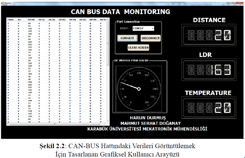 can bus data monitoring