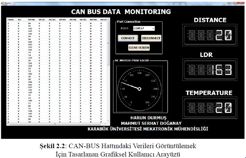 can bus data monitoring