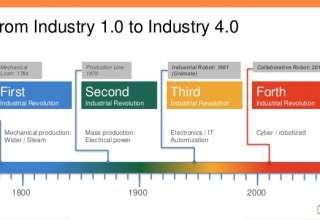 industry-40-smart-robots-for-smart-factories-3-638